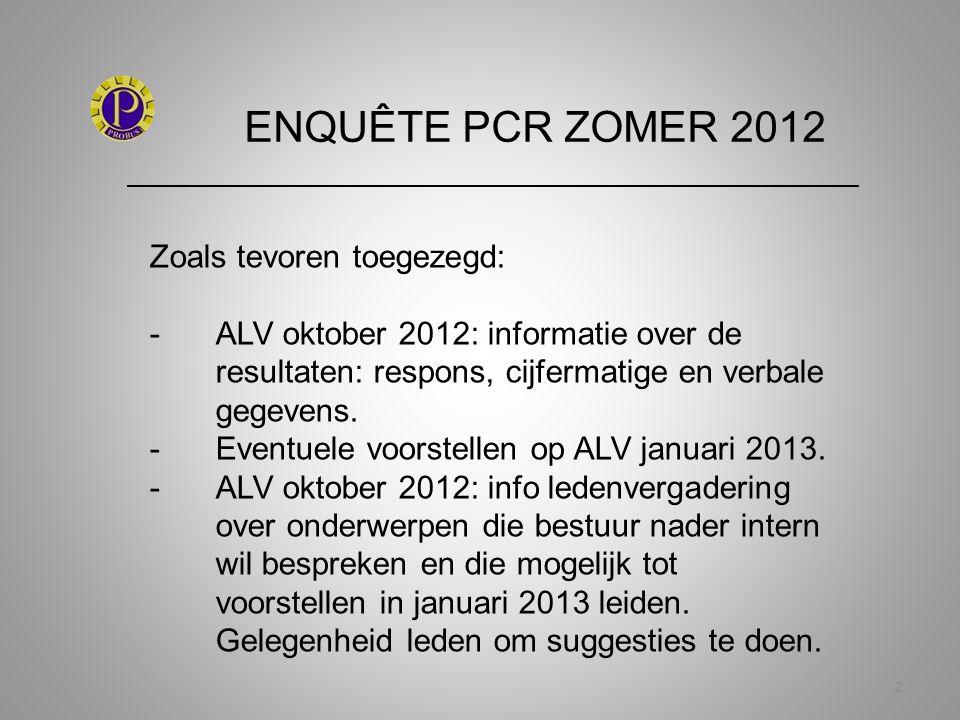 ENQUÊTE PCR ZOMER 2012 _______________________________________________________ 23 Resultaat enquête zal onderwerp van gesprek zijn in bestuur.