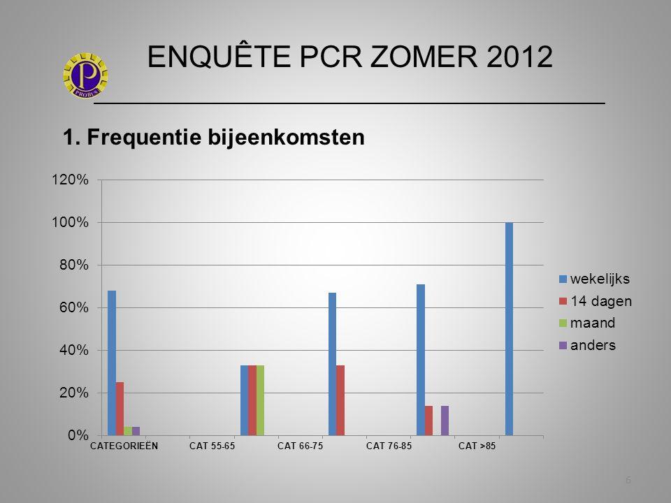 ENQUÊTE PCR ZOMER 2012 _____________________________________________________________ 7 1.