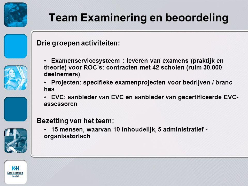 Team Examinering en beoordeling Drie groepen activiteiten: Examenservicesysteem : leveren van examens (praktijk en theorie) voor ROC's: contracten met 42 scholen (ruim 30.000 deelnemers) Projecten: specifieke examenprojecten voor bedrijven / branc hes EVC: aanbieder van EVC en aanbieder van gecertificeerde EVC- assessoren Bezetting van het team: 15 mensen, waarvan 10 inhoudelijk, 5 administratief - organisatorisch