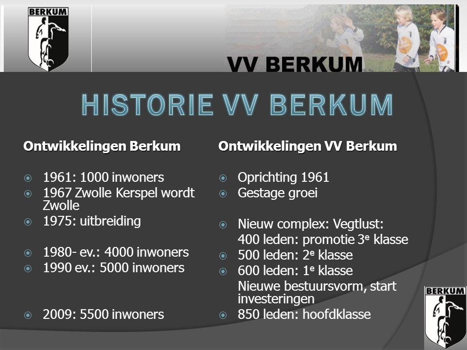 Ontwikkelingen Berkum  1961: 1000 inwoners  1967 Zwolle Kerspel wordt Zwolle  1975: uitbreiding  1980- ev.: 4000 inwoners  1990 ev.: 5000 inwoner