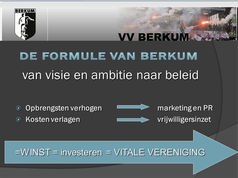 van visie en ambitie naar beleid van visie en ambitie naar beleid  Opbrengsten verhogenmarketing en PR  Kosten verlagenvrijwilligersinzet =WINST = i