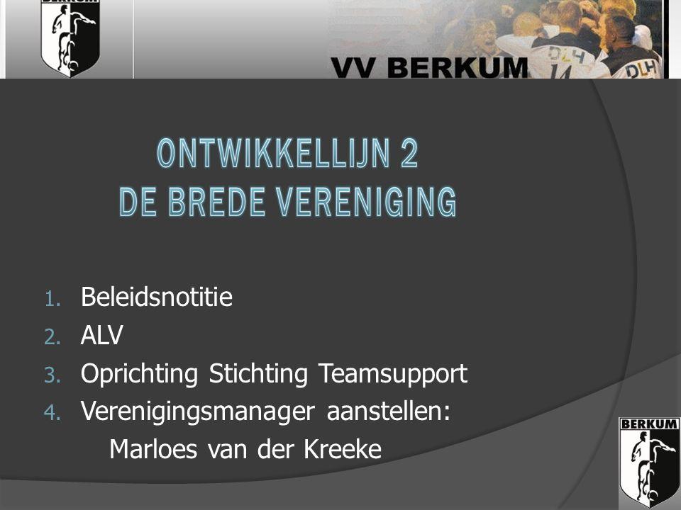 1. Beleidsnotitie 2. ALV 3. Oprichting Stichting Teamsupport 4. Verenigingsmanager aanstellen: Marloes van der Kreeke