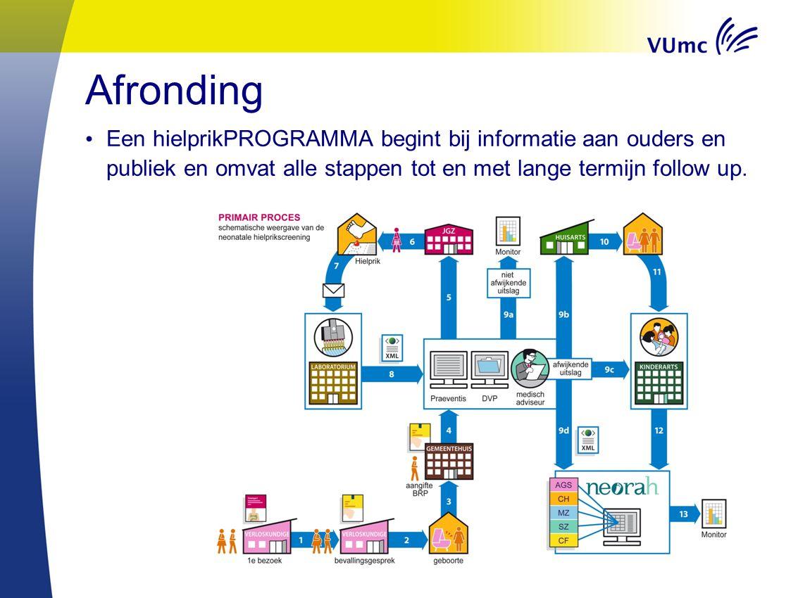 24 Afronding Een hielprikPROGRAMMA begint bij informatie aan ouders en publiek en omvat alle stappen tot en met lange termijn follow up.