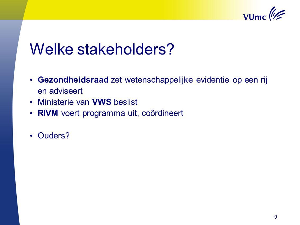 Welke stakeholders.