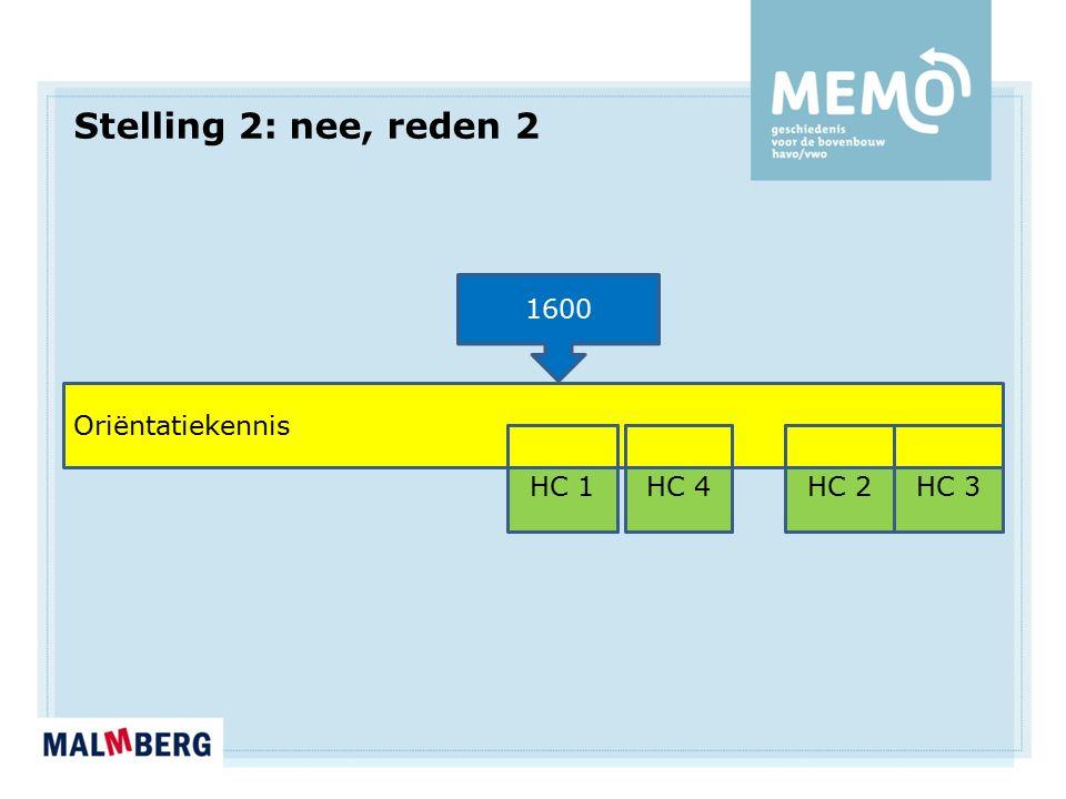 Stelling 2: nee, reden 2 Oriëntatiekennis HC 1HC 2HC 3HC 4 1600
