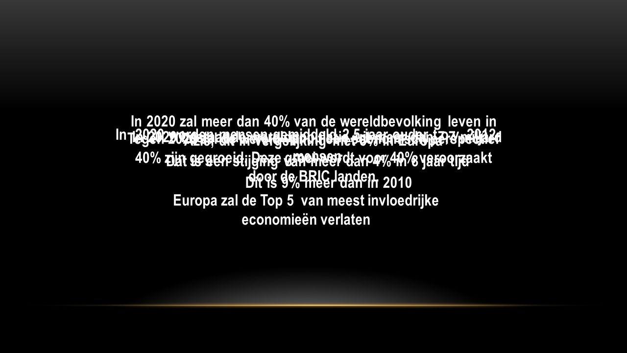 In 2020 bestaat de wereldpopulatie uit meer dan 7,7 miljard mensen Dit is 9% meer dan in 2010 In 2020 zal meer dan 40% van de wereldbevolking leven in Azië, dit in vergelijking met 8% in Europa In 2020 worden mensen gemiddeld 2,5 jaar ouder t.o.v.