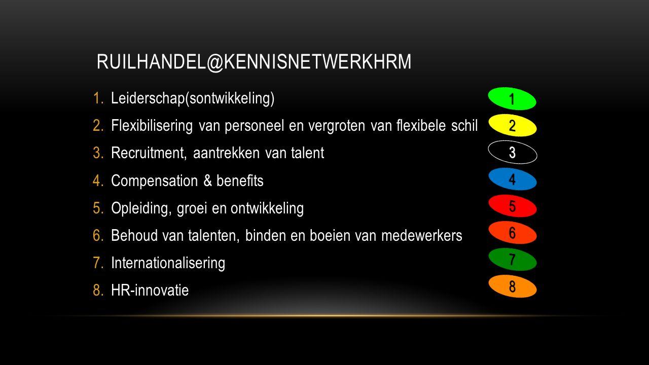 RUILHANDEL@KENNISNETWERKHRM 1.Leiderschap(sontwikkeling) 2.Flexibilisering van personeel en vergroten van flexibele schil 3.Recruitment, aantrekken van talent 4.Compensation & benefits 5.Opleiding, groei en ontwikkeling 6.Behoud van talenten, binden en boeien van medewerkers 7.Internationalisering 8.HR-innovatie