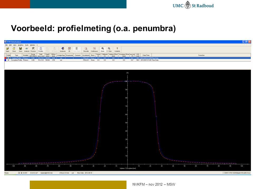 Voorbeeld: profielmeting (o.a. penumbra) NVKFM – nov 2012 – MSW
