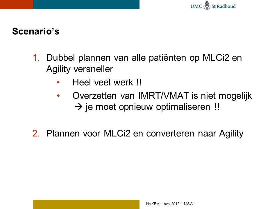 Scenario's 1.Dubbel plannen van alle patiënten op MLCi2 en Agility versneller Heel veel werk !.