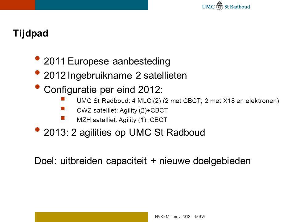 Tijdpad 2011Europese aanbesteding 2012Ingebruikname 2 satellieten Configuratie per eind 2012:  UMC St Radboud: 4 MLCi(2) (2 met CBCT; 2 met X18 en elektronen)  CWZ satelliet: Agility (2)+CBCT  MZH satelliet: Agility (1)+CBCT 2013: 2 agilities op UMC St Radboud Doel: uitbreiden capaciteit + nieuwe doelgebieden NVKFM – nov 2012 – MSW