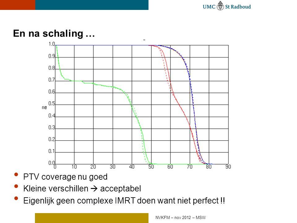 En na schaling … PTV coverage nu goed Kleine verschillen  acceptabel Eigenlijk geen complexe IMRT doen want niet perfect !.