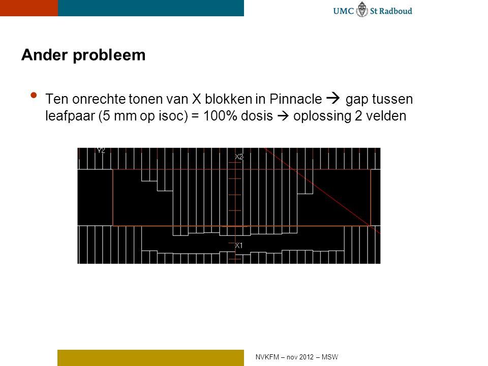 Ander probleem Ten onrechte tonen van X blokken in Pinnacle  gap tussen leafpaar (5 mm op isoc) = 100% dosis  oplossing 2 velden NVKFM – nov 2012 – MSW