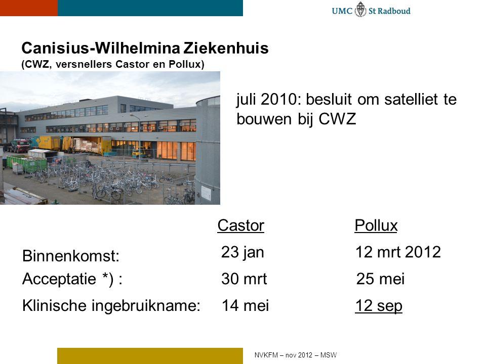 Canisius-Wilhelmina Ziekenhuis (CWZ, versnellers Castor en Pollux) Binnenkomst: Acceptatie *) : Klinische ingebruikname: juli 2010: besluit om satelliet te bouwen bij CWZ 23 jan 12 mrt 2012 Castor Pollux 14 mei 12 sep 30 mrt 25 mei NVKFM – nov 2012 – MSW