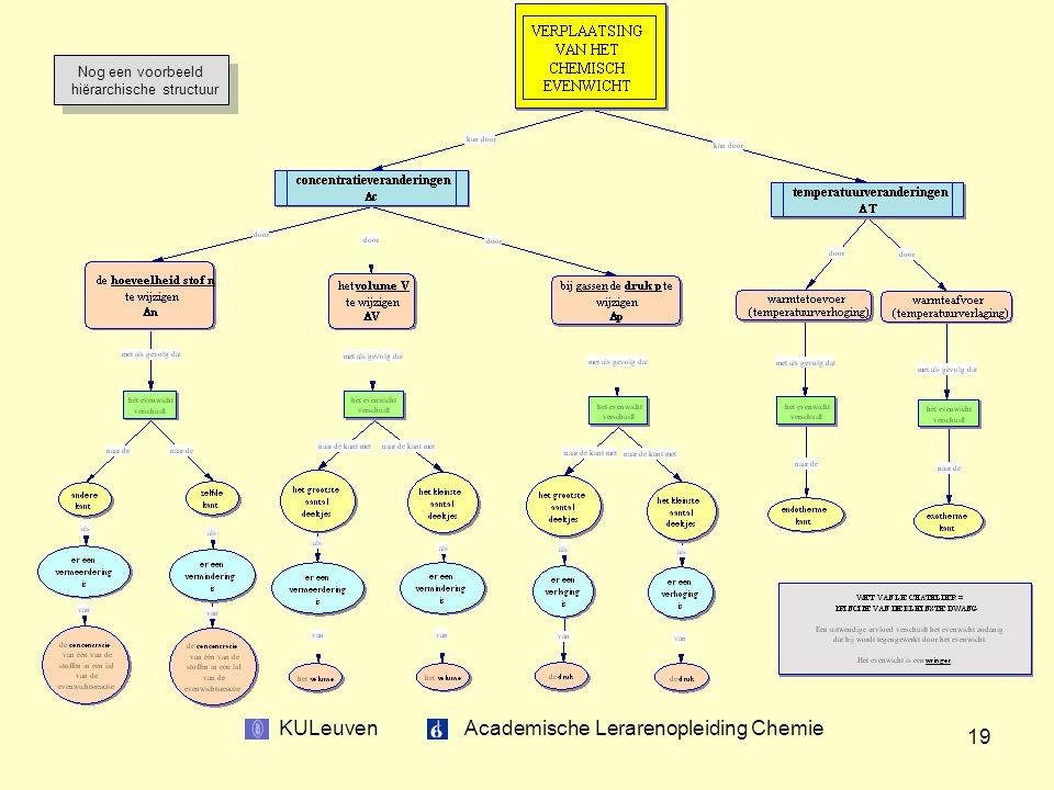 KULeuven Academische Lerarenopleiding Chemie 19 Nog een voorbeeld hiërarchische structuur Nog een voorbeeld hiërarchische structuur
