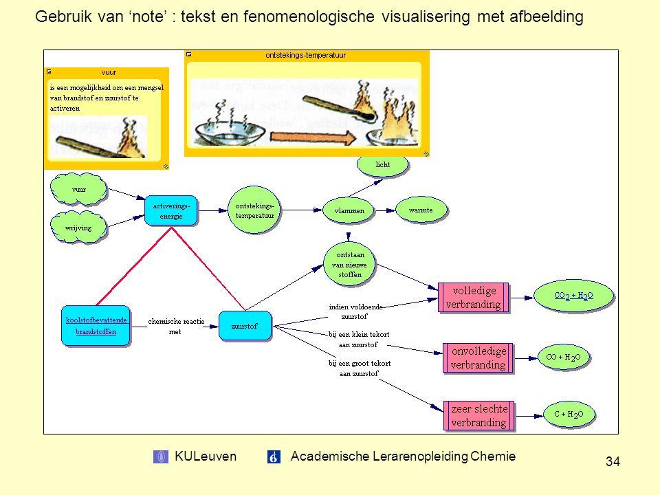 KULeuven Academische Lerarenopleiding Chemie 34 Gebruik van 'note' : tekst en fenomenologische visualisering met afbeelding