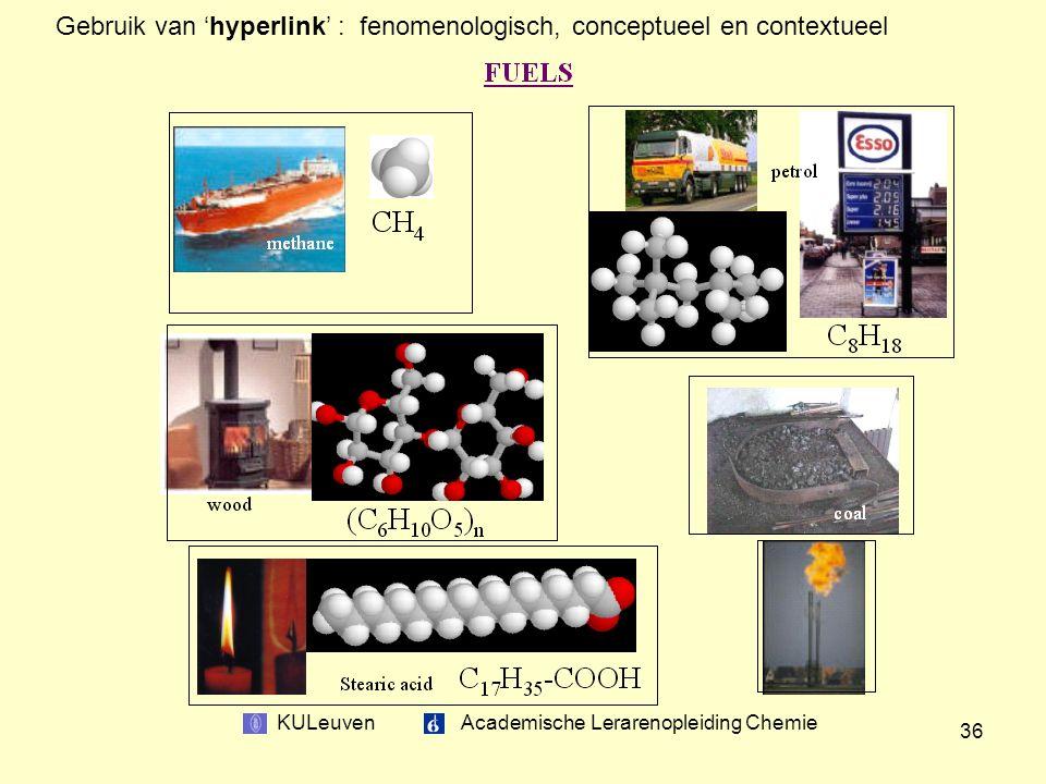 KULeuven Academische Lerarenopleiding Chemie 36 Gebruik van 'hyperlink' : fenomenologisch, conceptueel en contextueel