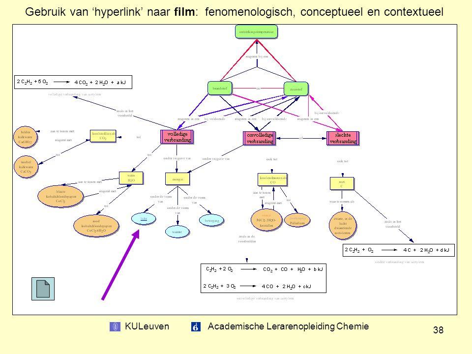 KULeuven Academische Lerarenopleiding Chemie 38 Gebruik van 'hyperlink' naar film: fenomenologisch, conceptueel en contextueel