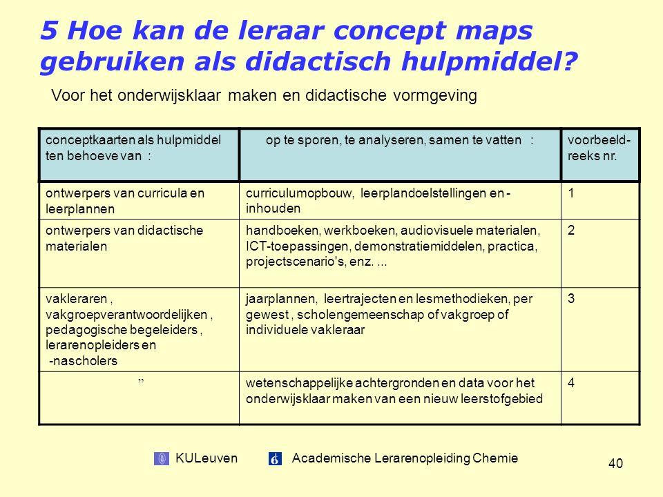 KULeuven Academische Lerarenopleiding Chemie 40 5 Hoe kan de leraar concept maps gebruiken als didactisch hulpmiddel.