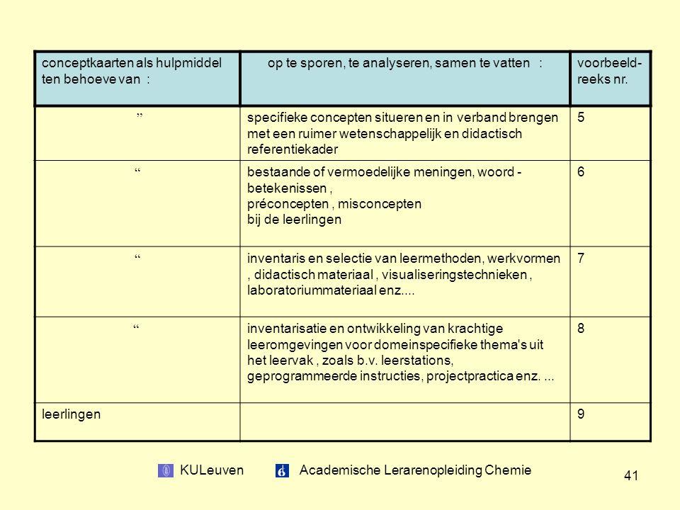 KULeuven Academische Lerarenopleiding Chemie 41 conceptkaarten als hulpmiddel ten behoeve van : op te sporen, te analyseren, samen te vatten :voorbeeld- reeks nr.