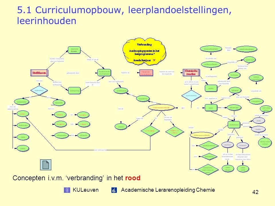 KULeuven Academische Lerarenopleiding Chemie 42 5.1 Curriculumopbouw, leerplandoelstellingen, leerinhouden Concepten i.v.m.