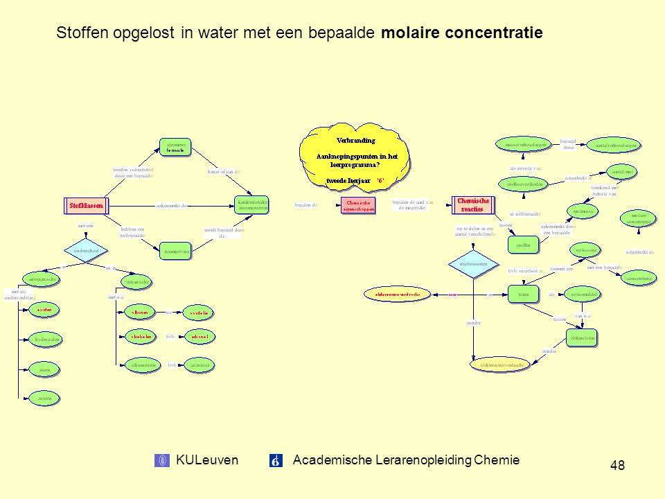 KULeuven Academische Lerarenopleiding Chemie 48 Stoffen opgelost in water met een bepaalde molaire concentratie