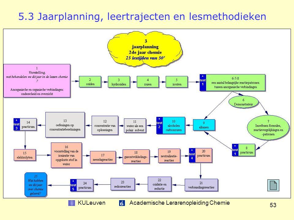 KULeuven Academische Lerarenopleiding Chemie 53 5.3 Jaarplanning, leertrajecten en lesmethodieken