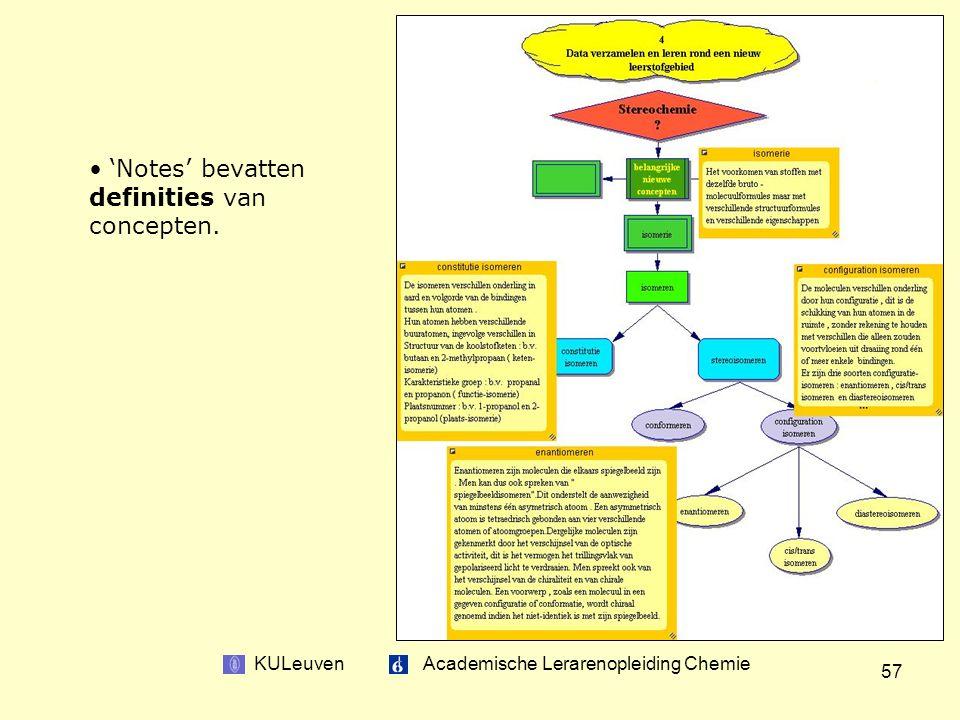 KULeuven Academische Lerarenopleiding Chemie 57 'Notes' bevatten definities van concepten.