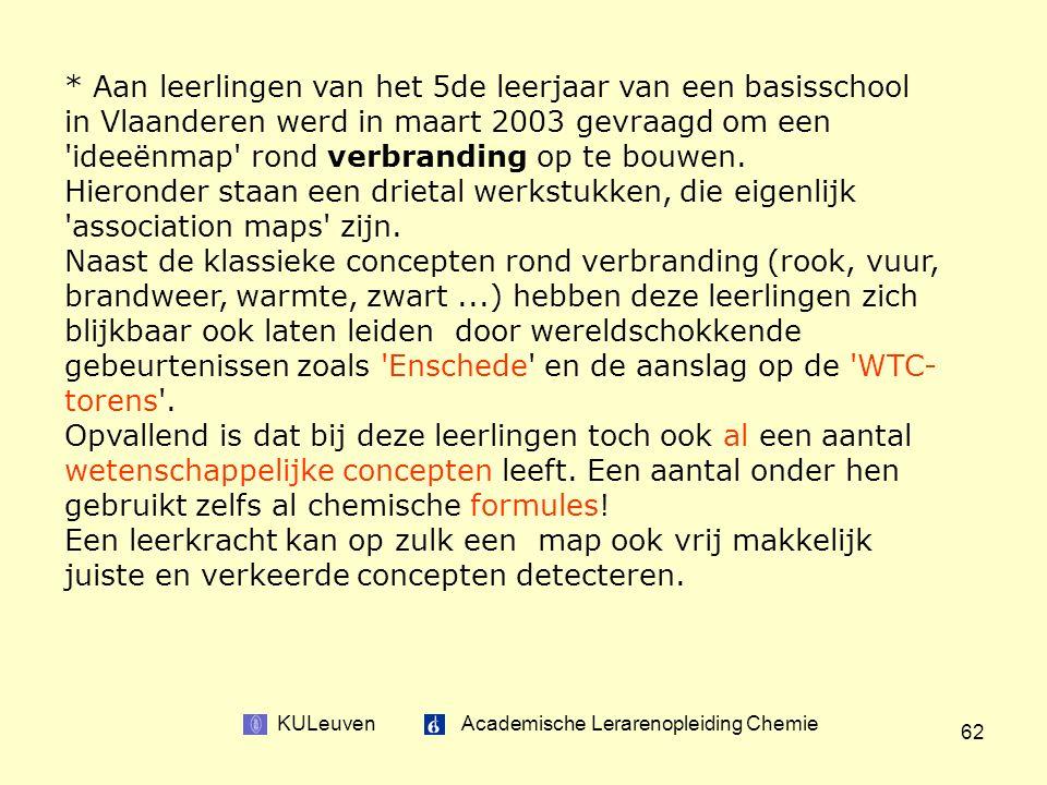 KULeuven Academische Lerarenopleiding Chemie 62 * Aan leerlingen van het 5de leerjaar van een basisschool in Vlaanderen werd in maart 2003 gevraagd om een ideeënmap rond verbranding op te bouwen.