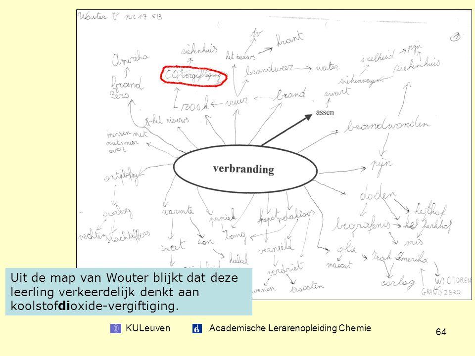 KULeuven Academische Lerarenopleiding Chemie 64 Uit de map van Wouter blijkt dat deze leerling verkeerdelijk denkt aan koolstofdioxide-vergiftiging.