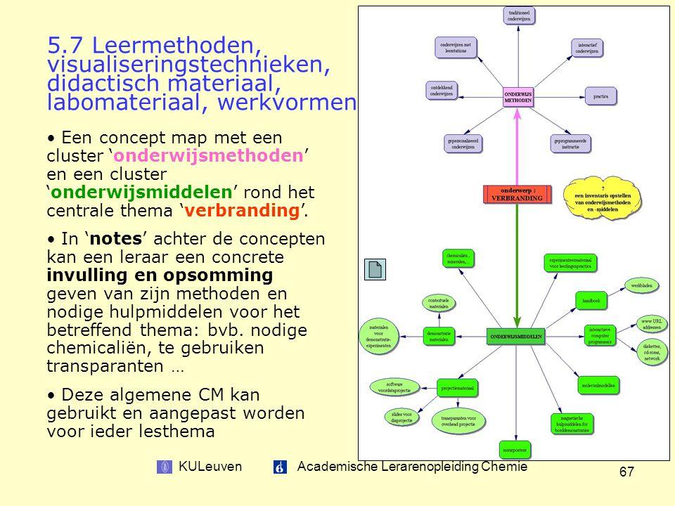 KULeuven Academische Lerarenopleiding Chemie 67 Een concept map met een cluster 'onderwijsmethoden' en een cluster 'onderwijsmiddelen' rond het centrale thema 'verbranding'.