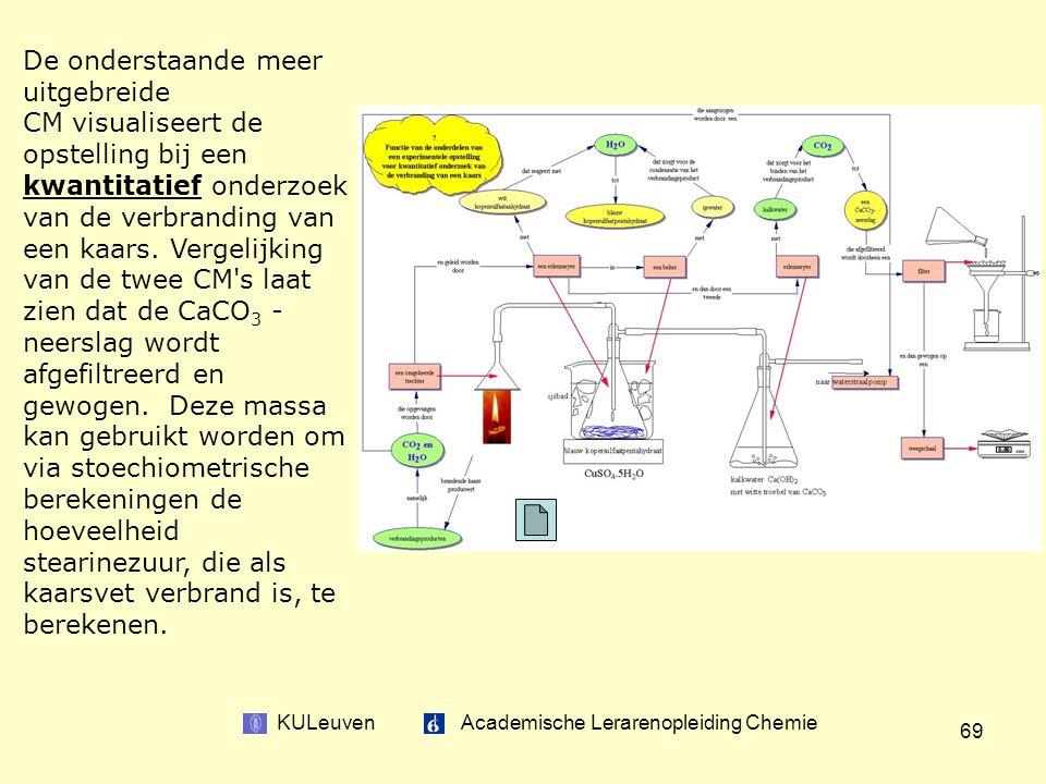 KULeuven Academische Lerarenopleiding Chemie 69 De onderstaande meer uitgebreide CM visualiseert de opstelling bij een kwantitatief onderzoek van de verbranding van een kaars.