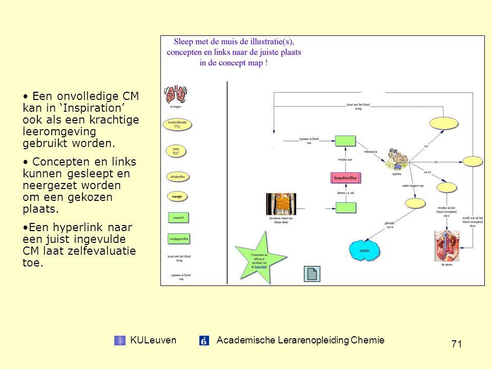 KULeuven Academische Lerarenopleiding Chemie 71 Een onvolledige CM kan in 'Inspiration' ook als een krachtige leeromgeving gebruikt worden.