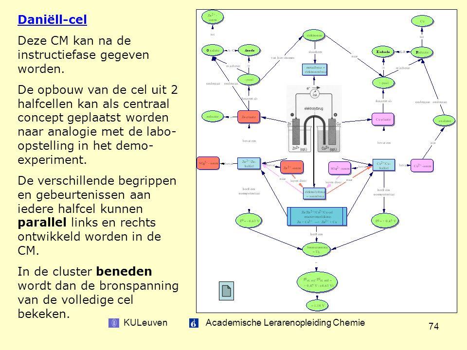 KULeuven Academische Lerarenopleiding Chemie 74 Daniëll-cel Deze CM kan na de instructiefase gegeven worden.