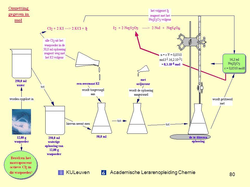 KULeuven Academische Lerarenopleiding Chemie 80