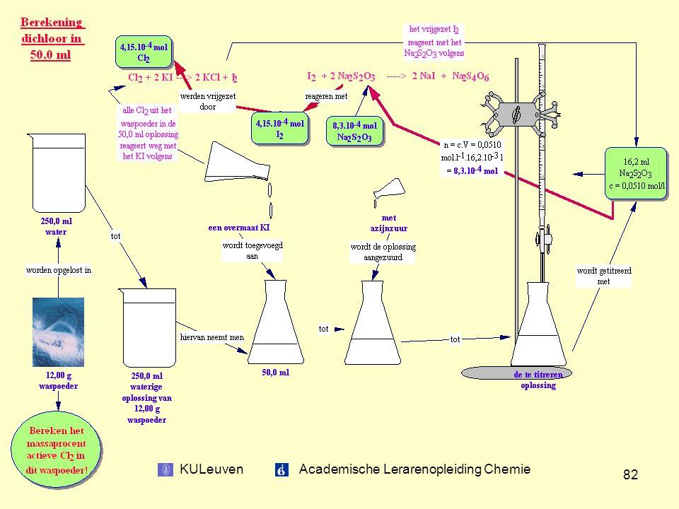 KULeuven Academische Lerarenopleiding Chemie 82