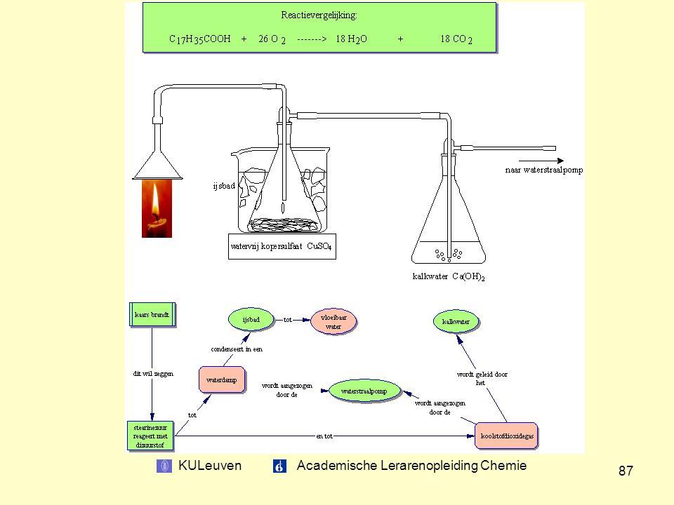 KULeuven Academische Lerarenopleiding Chemie 87
