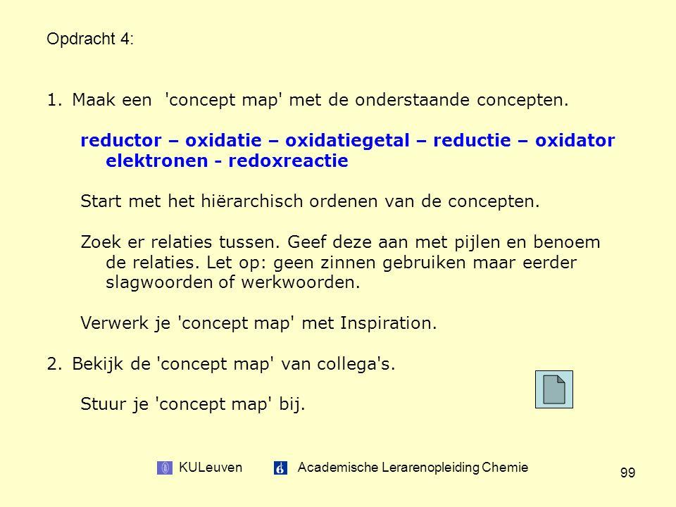 KULeuven Academische Lerarenopleiding Chemie 99 Opdracht 4: 1.Maak een concept map met de onderstaande concepten.