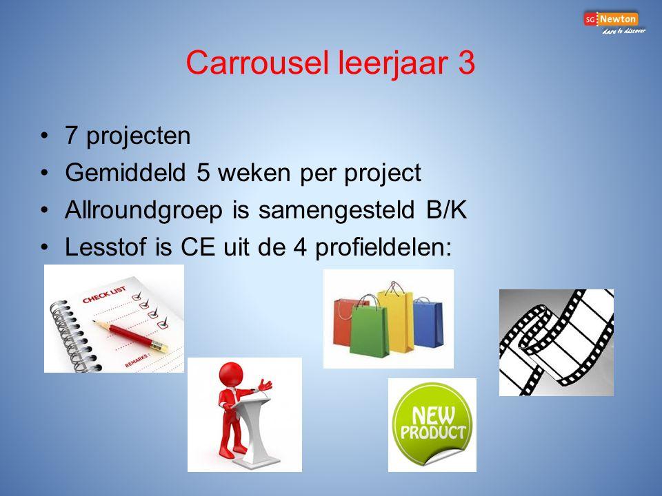 Carrousel leerjaar 3 7 projecten Gemiddeld 5 weken per project Allroundgroep is samengesteld B/K Lesstof is CE uit de 4 profieldelen: