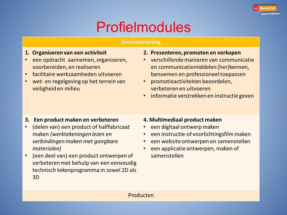Profielmodules 18
