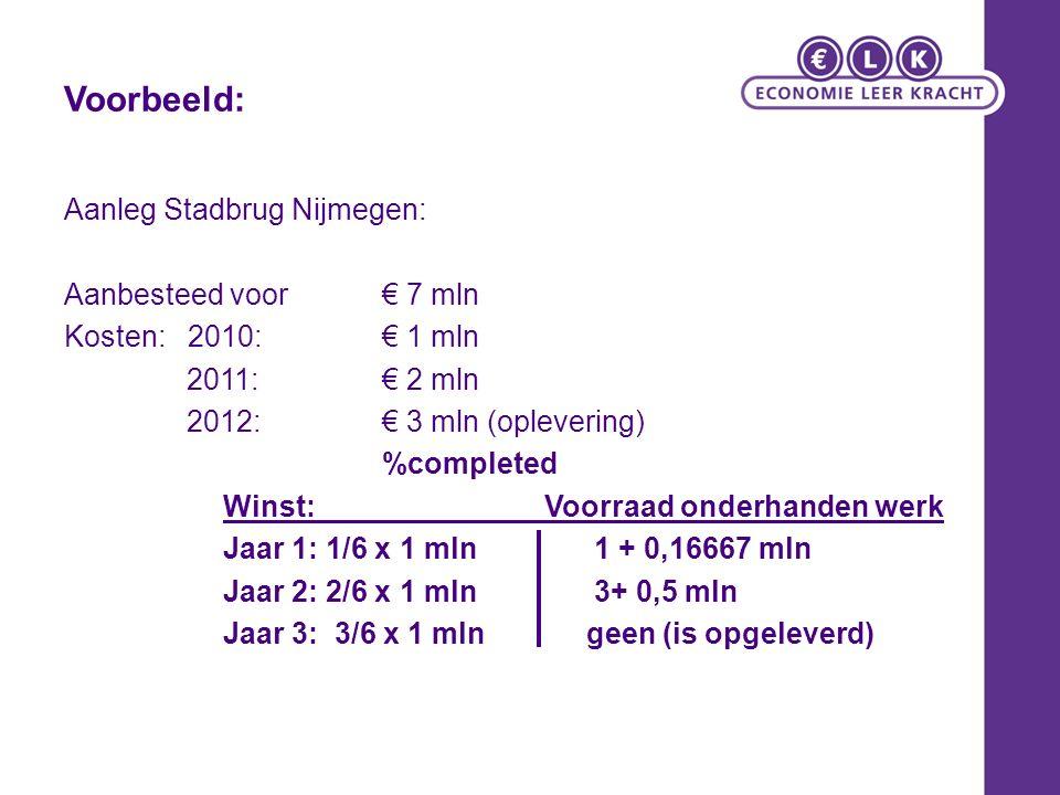 Voorbeeld: Aanleg Stadbrug Nijmegen: Aanbesteed voor € 7 mln Kosten: 2010: € 1 mln 2011: € 2 mln 2012: € 3 mln (oplevering) %completed Winst: Voorraad onderhanden werk Jaar 1: 1/6 x 1 mln1 + 0,16667 mln Jaar 2: 2/6 x 1 mln3+ 0,5 mln Jaar 3: 3/6 x 1 mln geen (is opgeleverd)