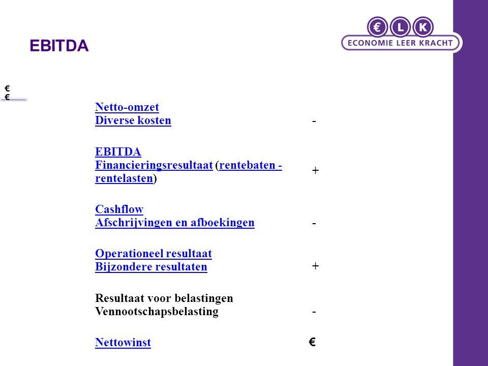 EBITDA € € Netto-omzet Diverse kosten Netto-omzet Diverse kosten - EBITDA FinancieringsresultaatEBITDA Financieringsresultaat (rentebaten - rentelasten) rentebaten - rentelasten + Cashflow Afschrijvingen en afboekingen Cashflow Afschrijvingen en afboekingen - Operationeel resultaat Bijzondere resultaten Operationeel resultaat Bijzondere resultaten + Resultaat voor belastingen Vennootschapsbelasting - Nettowinst €