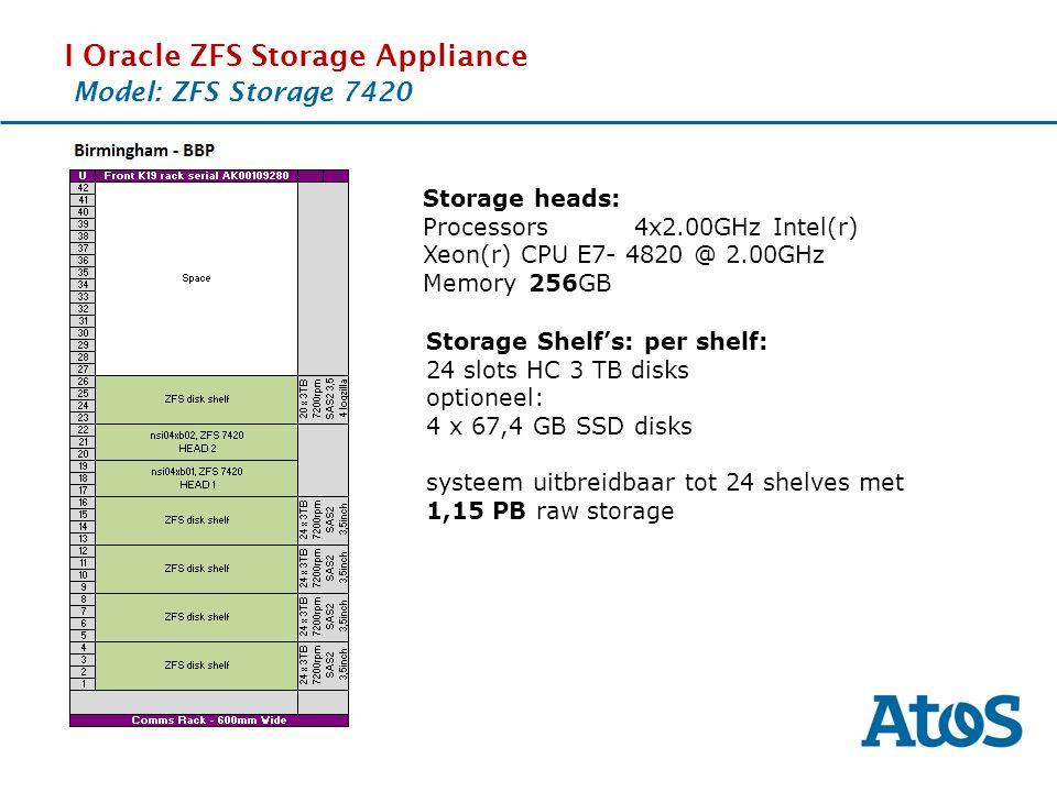 17-11-2011 I Oracle ZFS Storage Appliance Model: ZFS Storage 7420 DDdDDd Storage heads: Processors4x2.00GHz Intel(r) Xeon(r) CPU E7- 4820 @ 2.00GHz Me