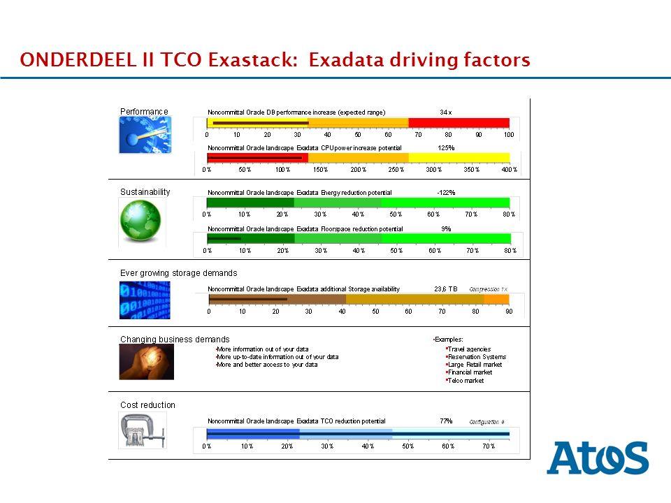17-11-2011 ONDERDEEL II TCO Exastack: Exadata driving factors