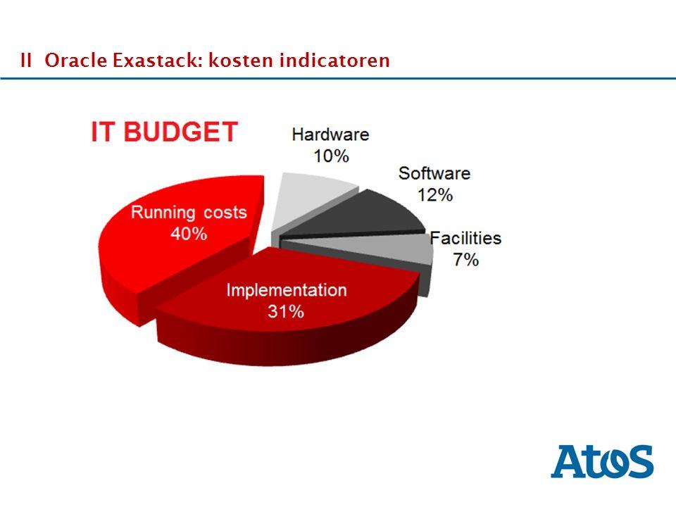 17-11-2011 II Oracle Exastack: kosten indicatoren