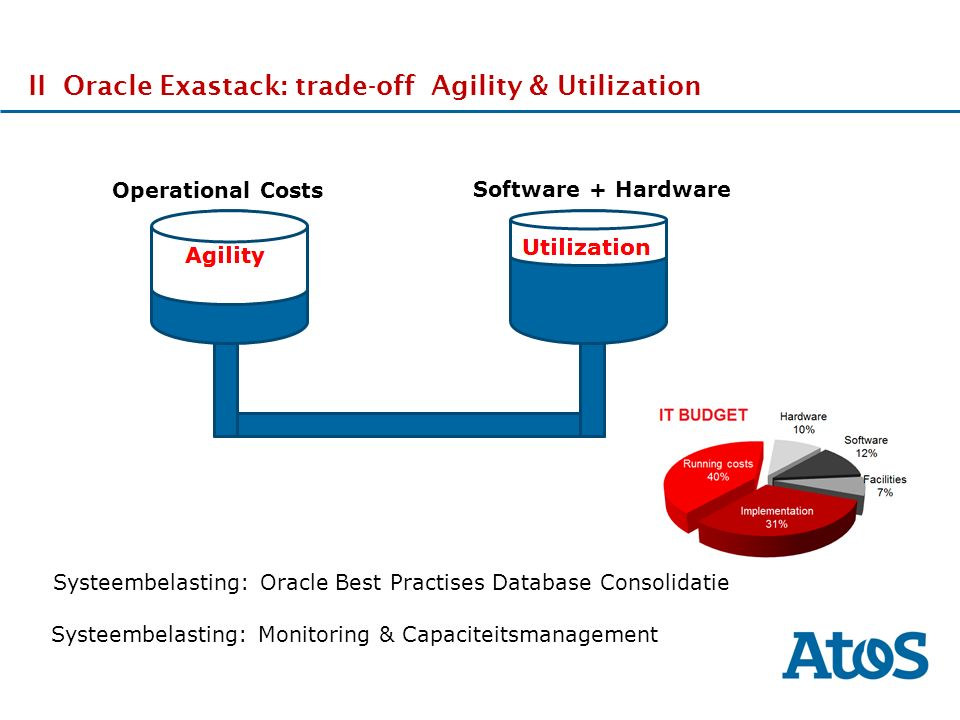 17-11-2011 II Oracle Exastack: trade-off Agility & Utilization Software + Hardware Operational Costs Systeembelasting: Oracle Best Practises Database Consolidatie Systeembelasting: Monitoring & Capaciteitsmanagement