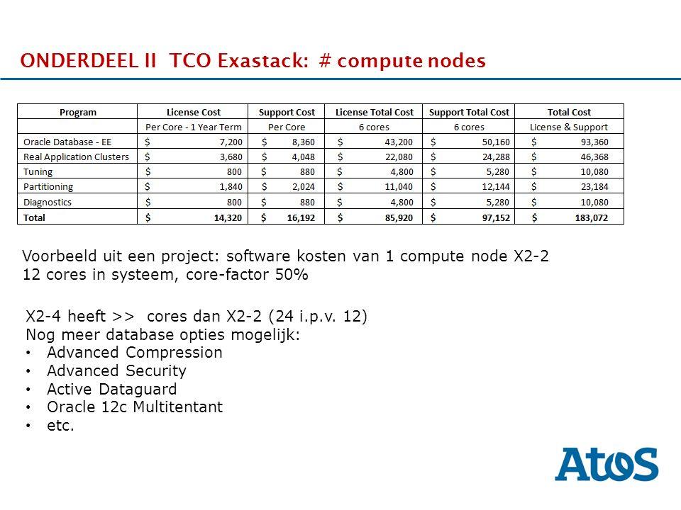17-11-2011 ONDERDEEL II TCO Exastack: # compute nodes Voorbeeld uit een project: software kosten van 1 compute node X2-2 12 cores in systeem, core-factor 50% X2-4 heeft >> cores dan X2-2 (24 i.p.v.