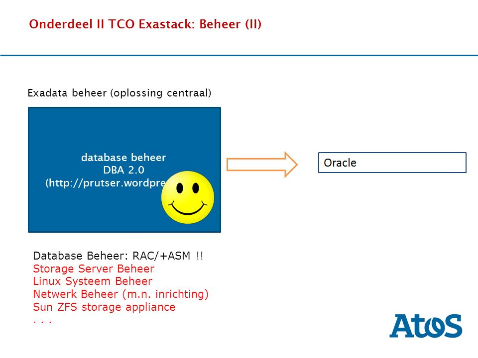 17-11-2011 Onderdeel II TCO Exastack: Beheer (II) OverviewThe SituationBenefitsExperience Exadata beheer (oplossing centraal) database beheer DBA 2.0 (http://prutser.wordpress.com Database Beheer: RAC/+ASM !.