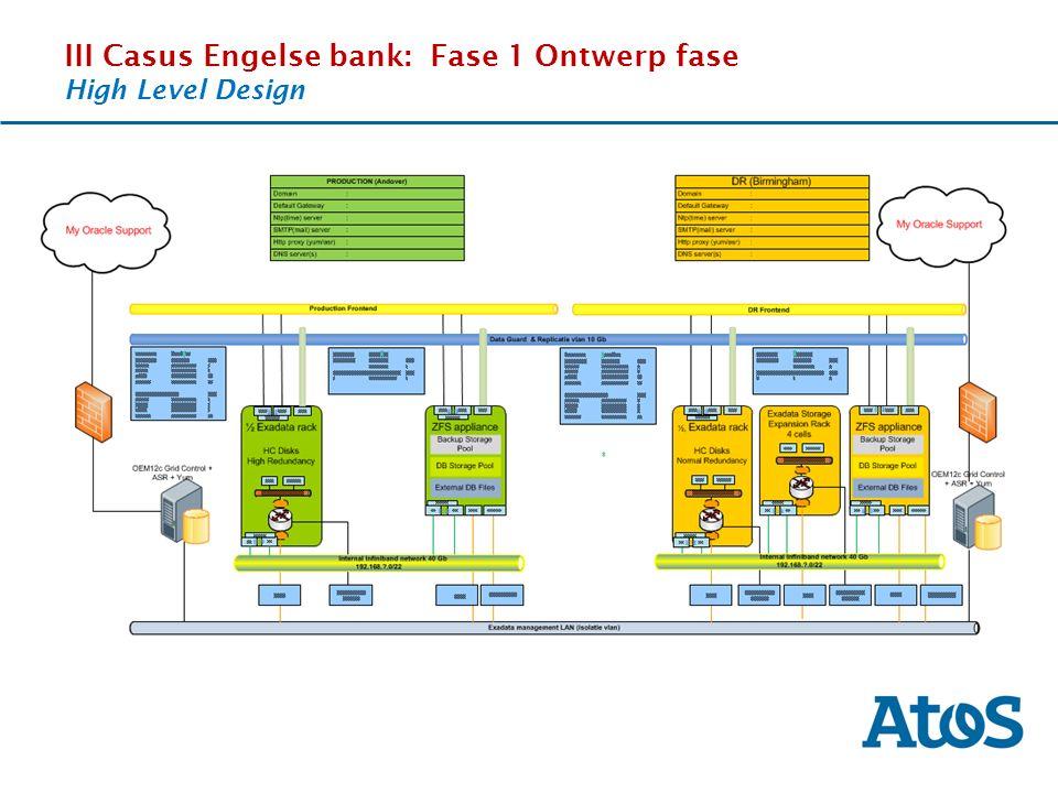 17-11-2011 III Casus Engelse bank: Fase 1 Ontwerp fase High Level Design