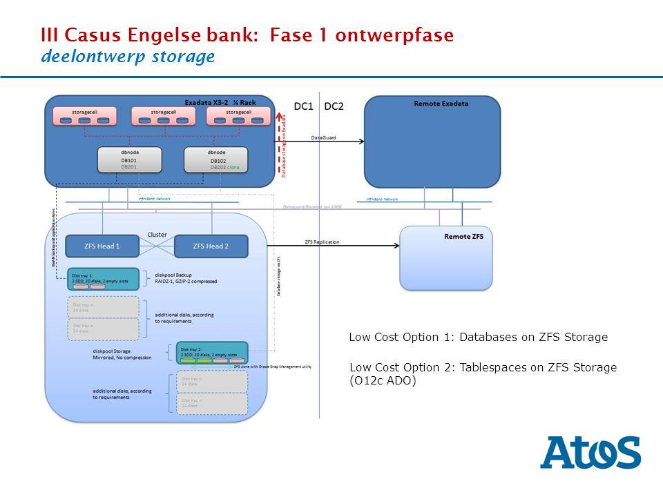 17-11-2011 III Casus Engelse bank: Fase 1 ontwerpfase deelontwerp storage Low Cost Option 1: Databases on ZFS Storage Low Cost Option 2: Tablespaces o