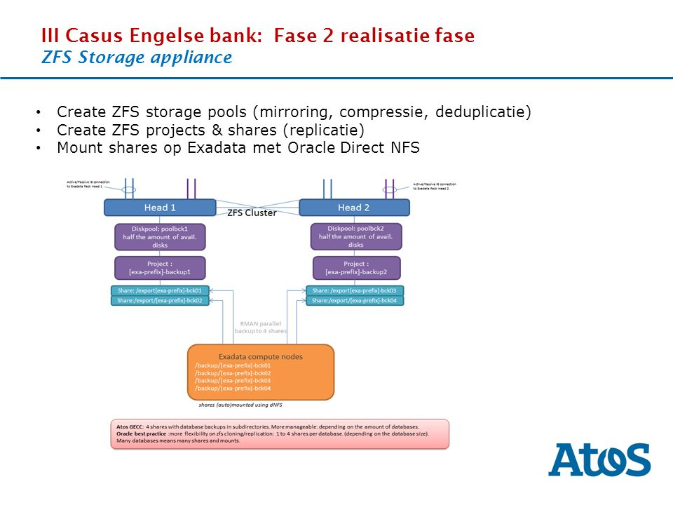 17-11-2011 III Casus Engelse bank: Fase 2 realisatie fase ZFS Storage appliance Create ZFS storage pools (mirroring, compressie, deduplicatie) Create ZFS projects & shares (replicatie) Mount shares op Exadata met Oracle Direct NFS